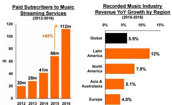 Ibiza IMS informe música electrónica