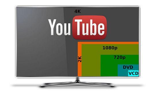 Los vídeos 4K son uno de los grandes avances que ha introducido Google en su conocido servicio Youtube, aunque consumen mucho ancho de banda.