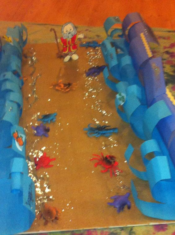 Parting The Red Sea Craft For Preschoolers