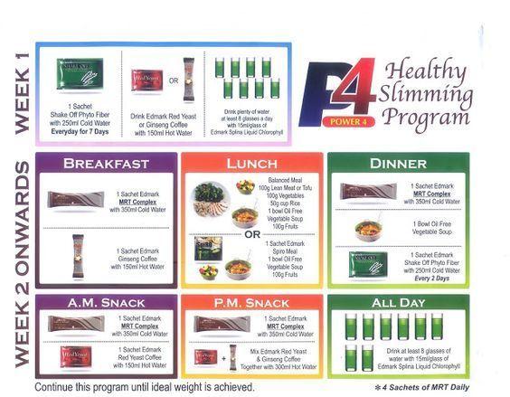 3 day marine diet plan image 10