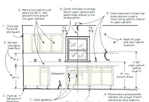 Standard Kitchen Cabinet Dimension Standard Dishwasher Height Full Image For Standard Inte Kitchen Cabinet Dimensions Kitchen Cabinet Sizes Kitchen Floor Plans