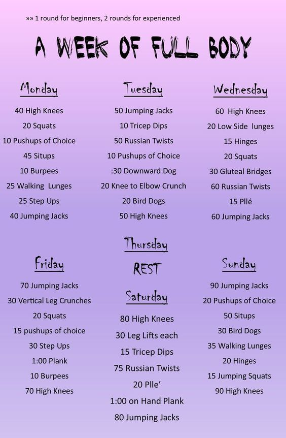 Daily Full body workout: