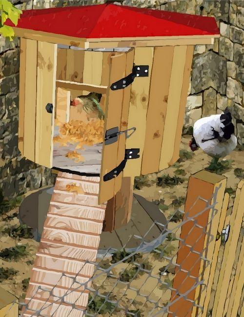 Construction De Cages D Elevage Des Cailles Plan En 2020 Poulailler Palette Poulailler Plan Poulailler