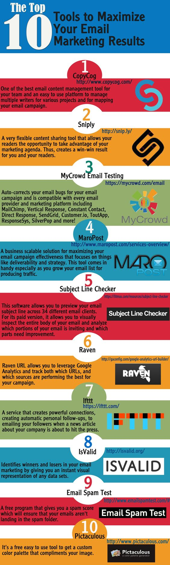The Top 10 Tools to Maximize Your Email Marketing Results | 007 ...