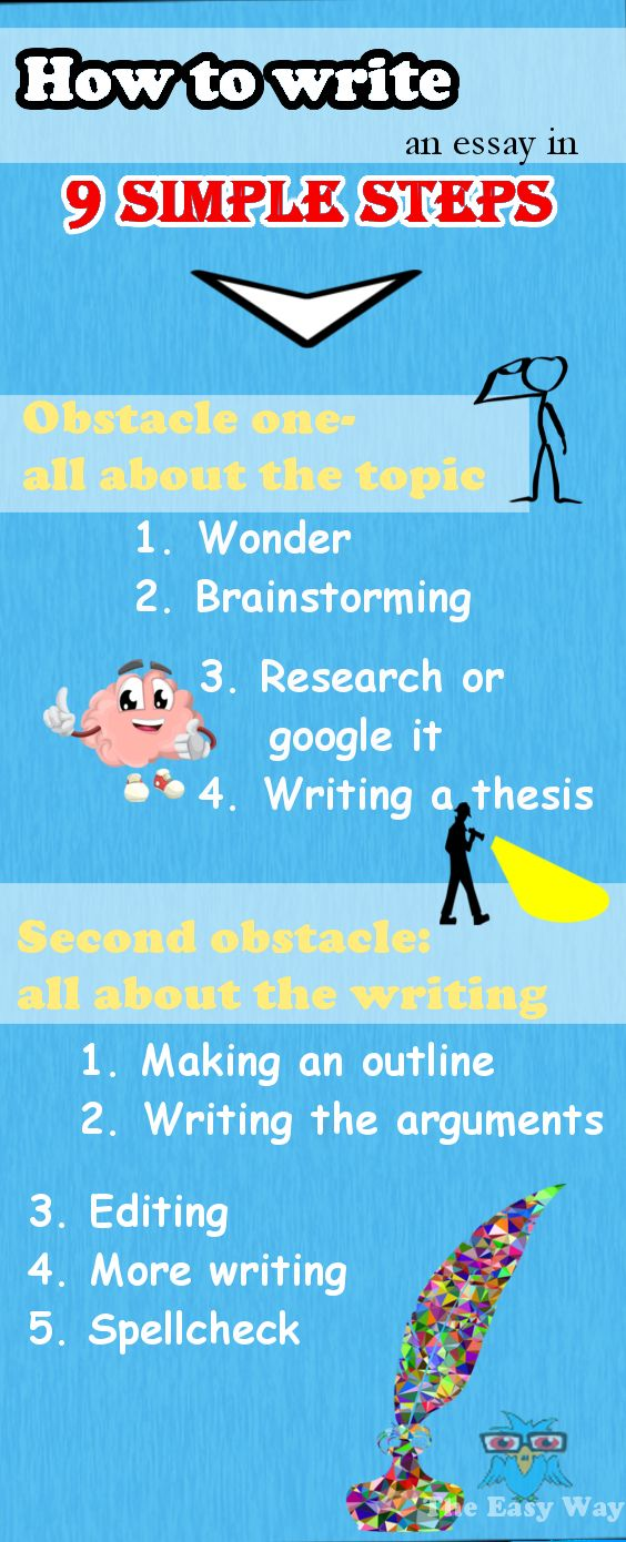 Step Essay Writing How To Write An Help Tip Self Study Stud Argumentative Obstacle