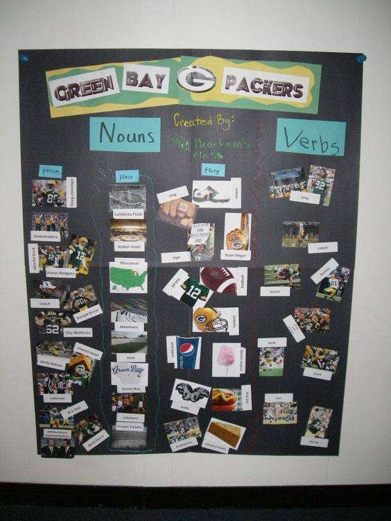 Football Nouns and verbs. Like the idea for student interests!