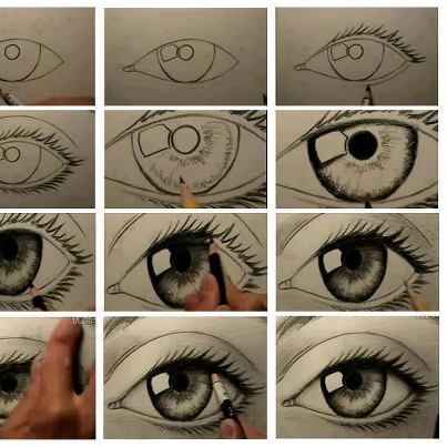 Dessiner un oeil dessiner pinterest - Dessin yeux facile ...