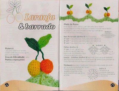 Artesanato com amor...by Lu Guimarães: Bicos em crochê Frutas