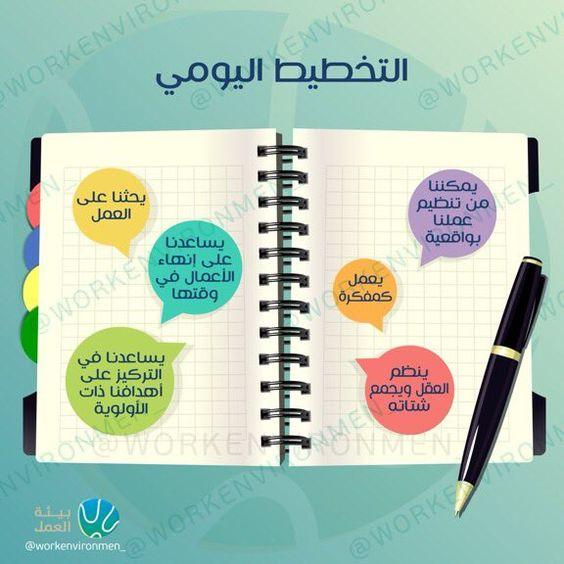 Learning Websites Positive Notes Life Planner Organization