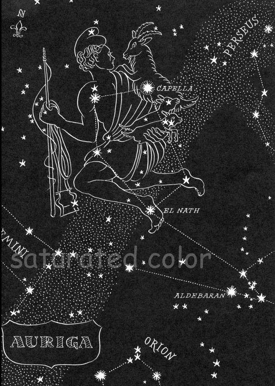 astronomy star charts night sky - photo #14