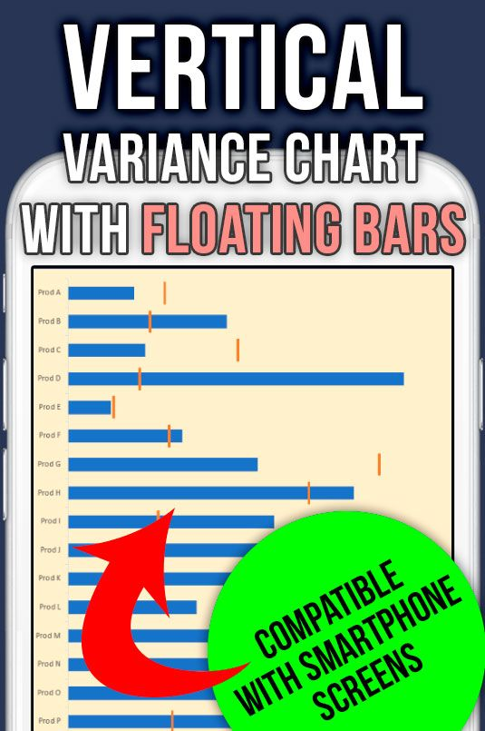Vertical Actual Vs Target Charts In Excel Top To Bottom Variance Analysis Using Bar Charts Pakaccountants Com Excel Tutorials Excel Excel Hacks