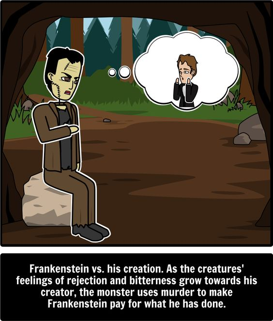 """a literary analysis of frankenstein by mary shelley Literary elements """"i succeeded in  this is important because we see that the thought of creating life at first excites frankenstein and he is  shelley uses."""