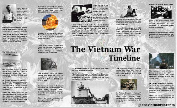 Vietnam War Timeline | Sharp & brief descriptions of main ...