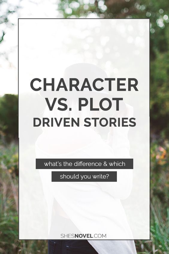 How do you start a college essay that descibes a character in a fiction novel or movie?