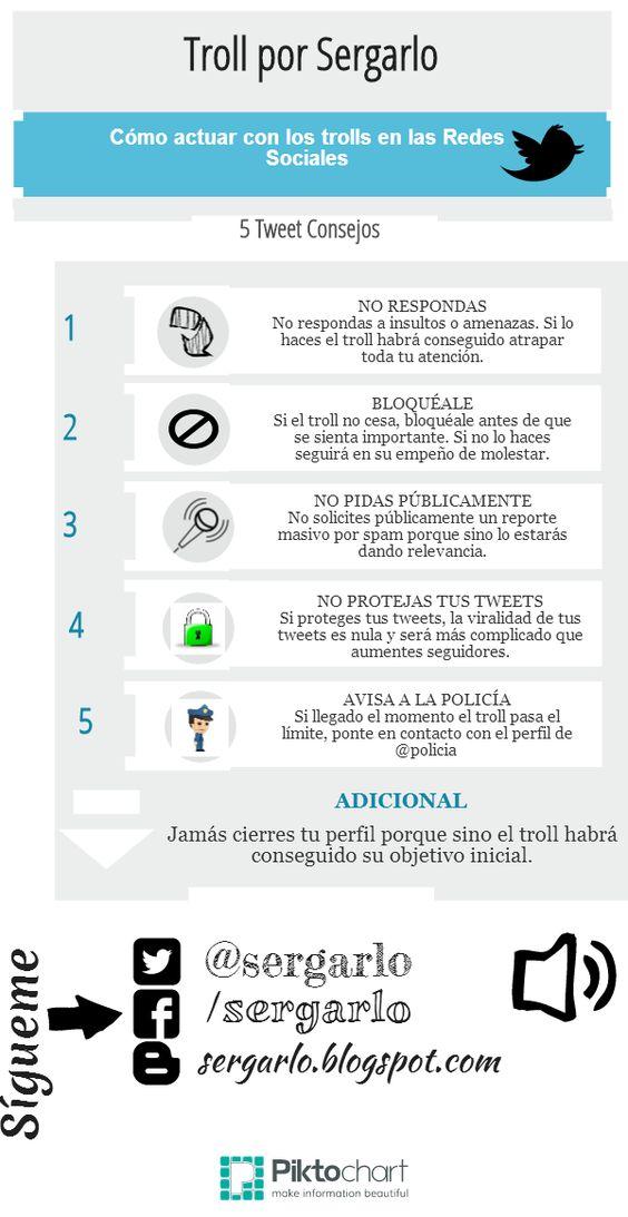 Cómo actuar con los trolls en las Redes Sociales #infografia #infographic #socialmedia