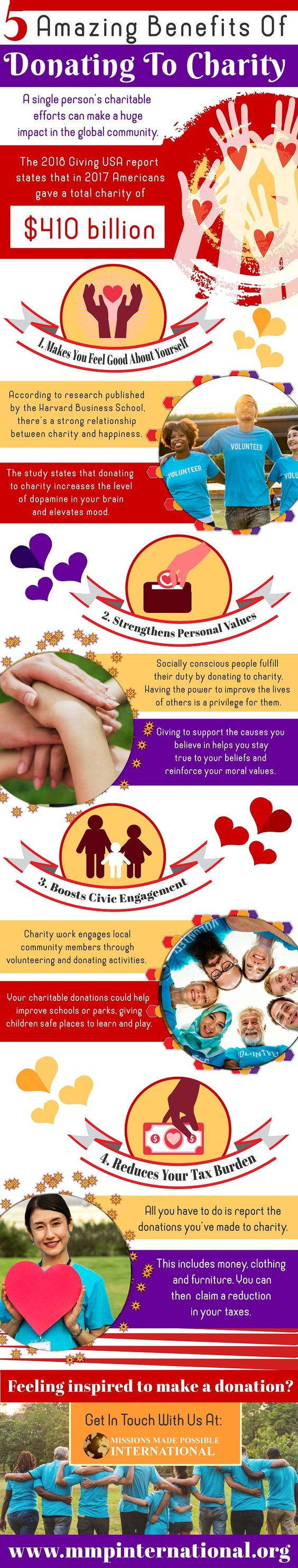 5 Amazing Benefits Of Donating To Charity