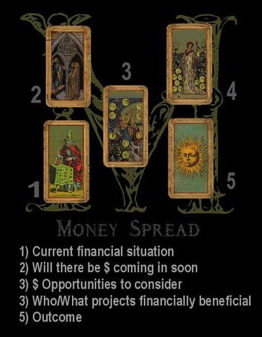 Tarot Spreads for Every Occasion: