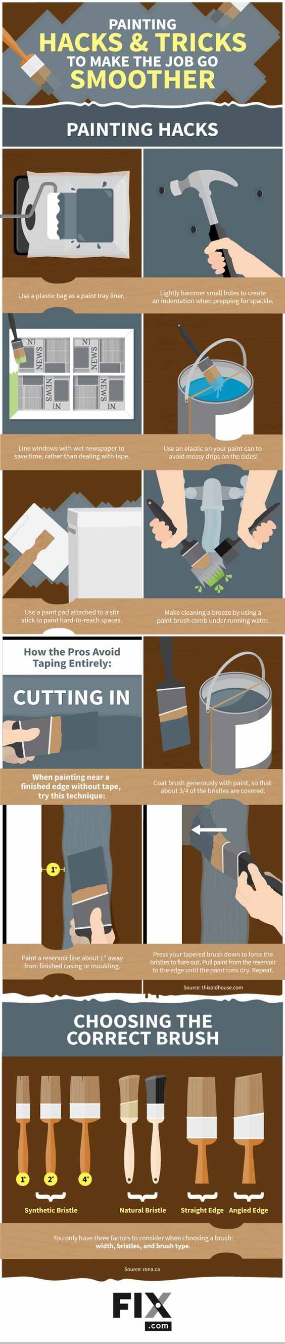 Painting Hacks and Tricks For Painting Your Own Interiors | DIY Home Improvement by Pioneer Settler at http://pioneersettler.com/painting-hacks-tricks/