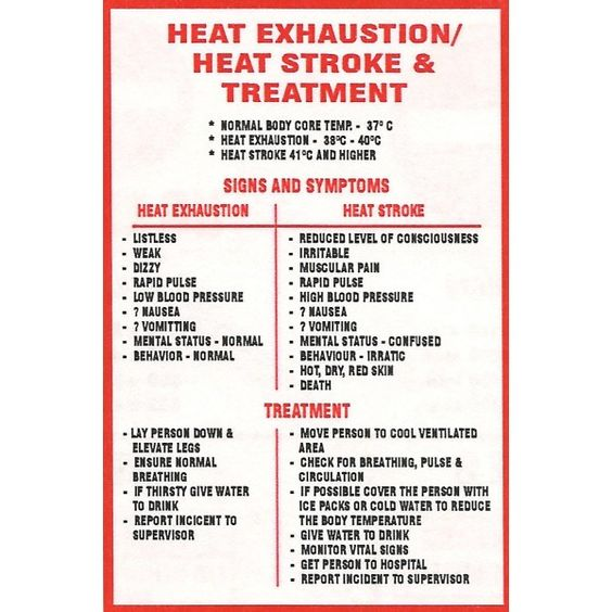 heat exhaustion vs heat stroke Heat related illnesses like dehydration, heat exhaustion or heat stroke should not be taken lightly, and affect many how to tell the difference between the 2.
