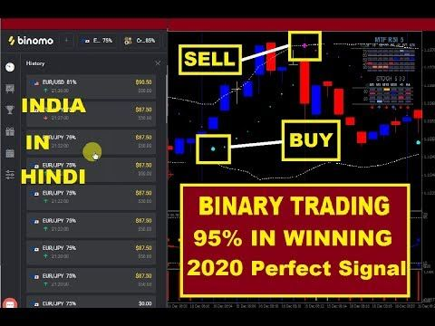 Binary Trading 95 Winning Indicator 2020 Perfect Signal Indicator