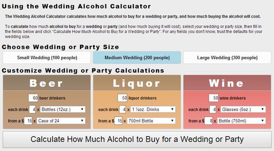 Wedding alcohol calculator, Bottle and Plays on Pinterest