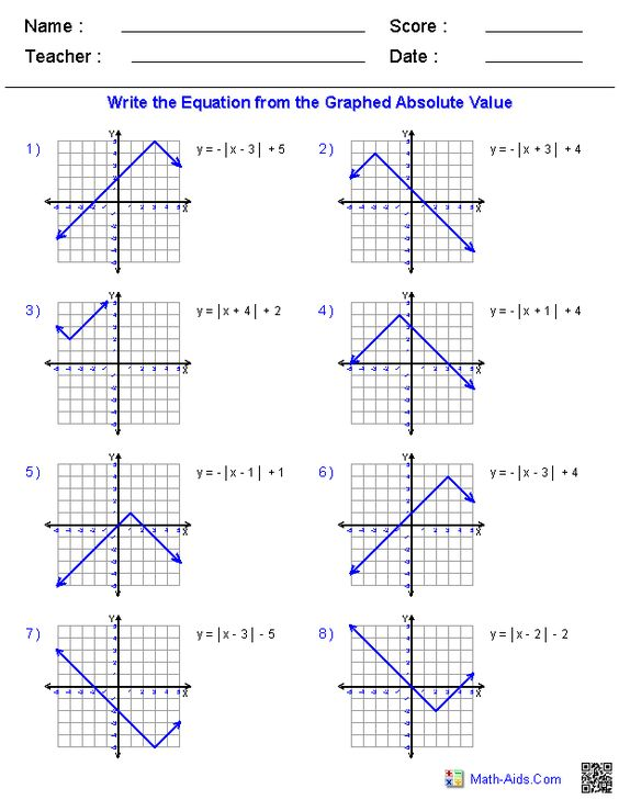 Graphing Absolute Values from Equations | Math-Aids.Com ...