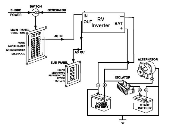 rv wiring diagram rv wiring diagrams rv air conditioner wiring diagram jodebal com