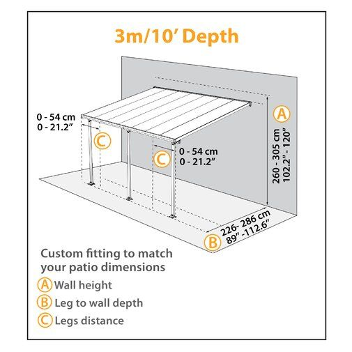 Feria 20 Ft W X 10 Ft D Plastic Standard Patio Awning In 2020 Patio Awning Polycarbonate Roof Panels Covered Patio