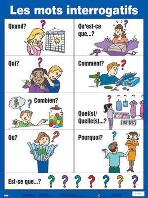 French : question words #learn #french                                                                                                                                                      Más