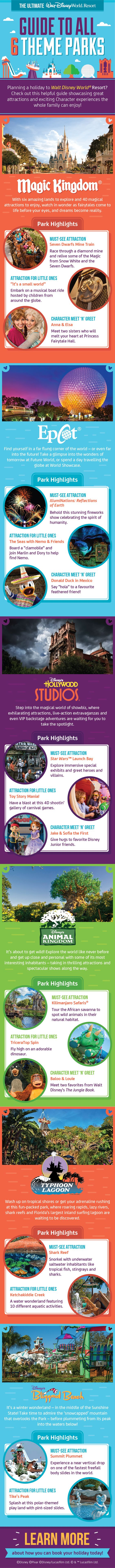 Planning a holiday to Walt Disney World Resort? Check out this helpful guide showcasing great attractions and exciting Character experiences the whole family can enjoy at our 4 Theme Parks & 2 Water Parks!