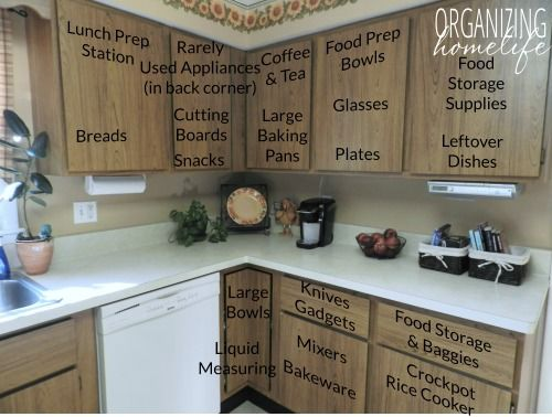 Kitchen Cabinet Organization Layout, How Should You Set Up Your Kitchen Cabinets