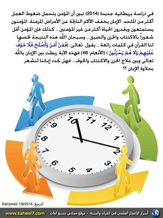 اسرار الاعجاز العلمي في القران والسنة: Body Clock