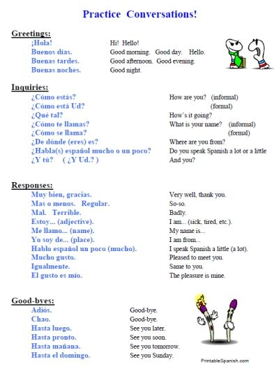 Cool spanish conversation practice worksheets Awesome