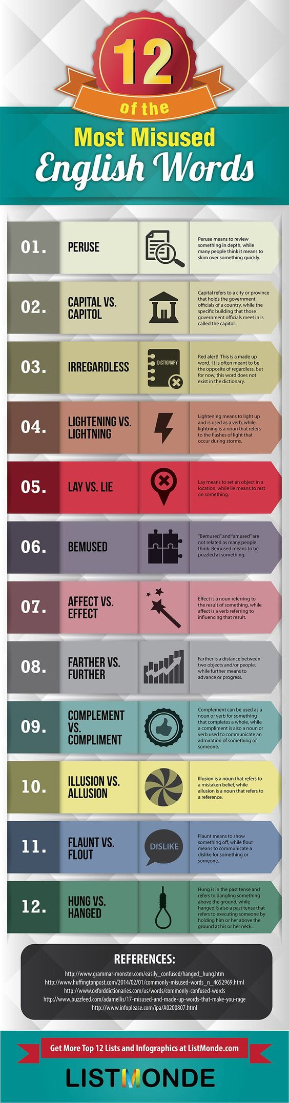 ListMonde, a blog for curious minds,has just released a great infographic with12 English words that are most wrongly used. The list is…: