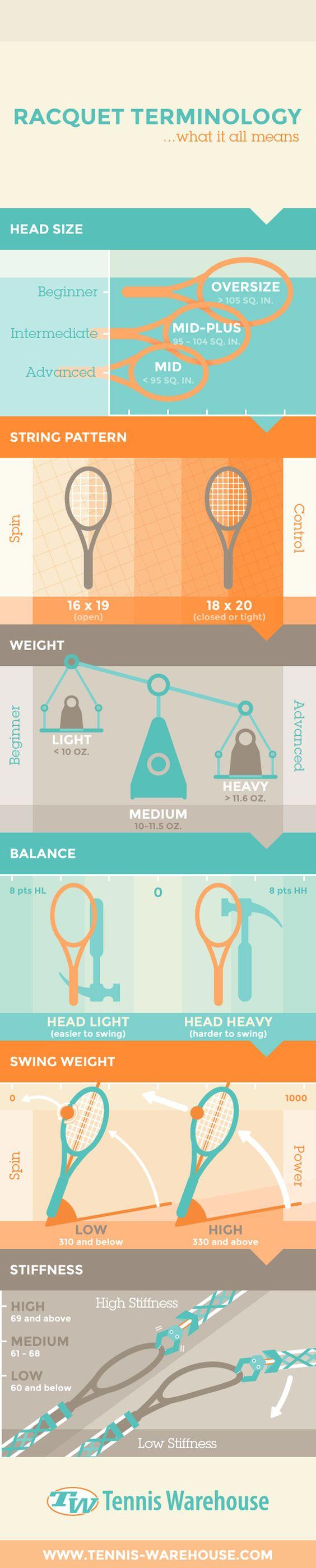How to Choose a Tennis Racquet: Racquet terms explained #Racquets101 #BeginnerTennis #tennis