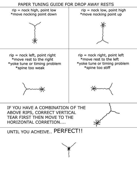 vortex compound bow instructions