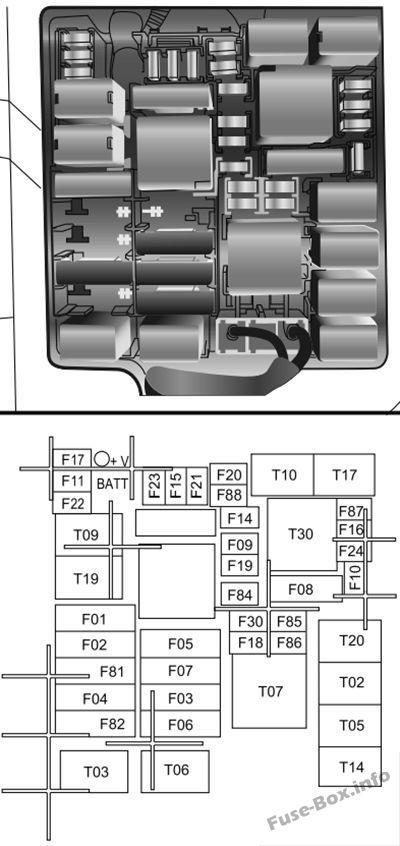 under-hood fuse box diagram: fiat doblo (2015, 2016, 2017, 2018 ...  pinterest