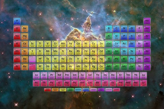 118 Element Periodic Table Poster with Hubble Stars and Nebula (Todd and Anne…