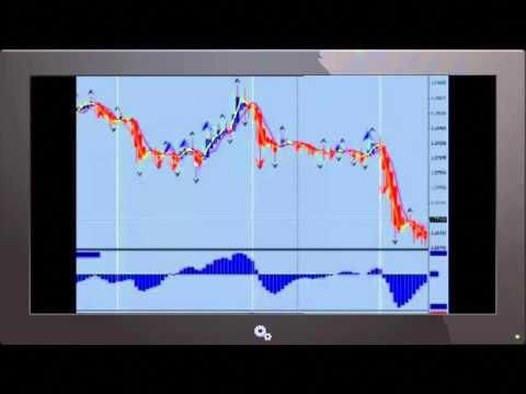Xforex Forex High Probability Long Term Trading Learn Forex