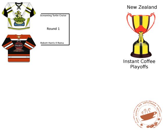 Join us for round 1 of The New Zealand Instant Coffee Play Offs.