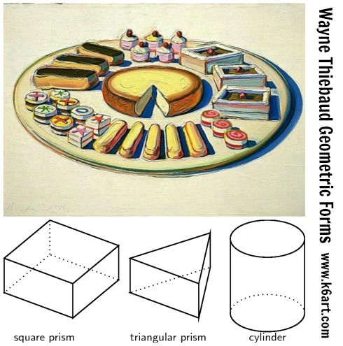 Studying Thiebaud's art is an opportunity to incorporate geometry into your lessons. Try and time your lessons to tie into to the math lesso...