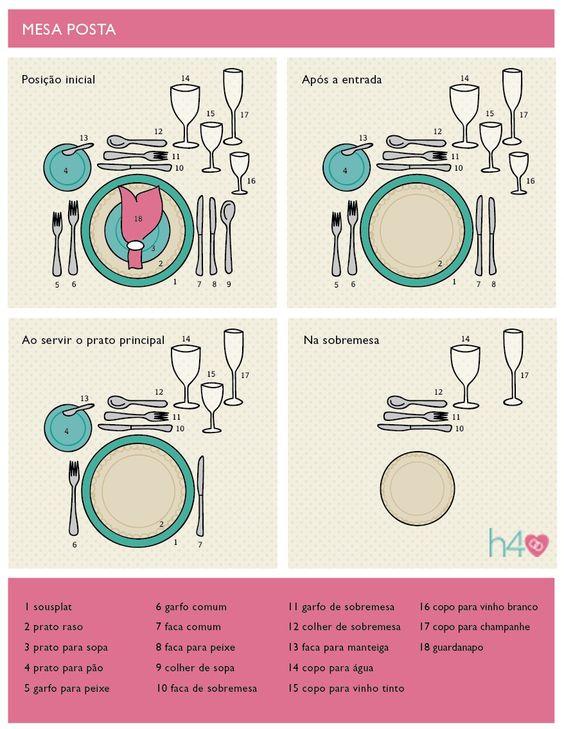 """Que tal um almoço ou uma janta caprichada entre amigos e familiares no """"find""""? Veja essas dicas para compor uma mesa super bonita e sofisticada!:"""