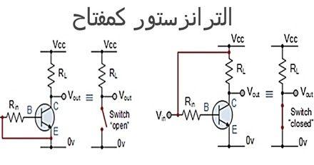 الترانزستور كمفتاح Pdf Math Transistors Switch