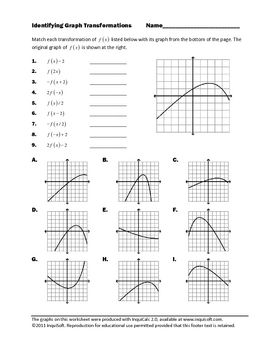 Printables Graphing Functions Worksheet this worksheet asks students to match nine different transformations of a function fx whose graph is given with their corresponding graphs t