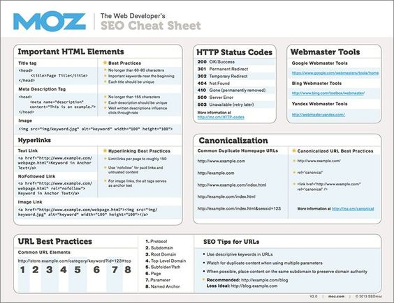 What Is The SEO Cheat Sheet For Web Developers? #infographic ...