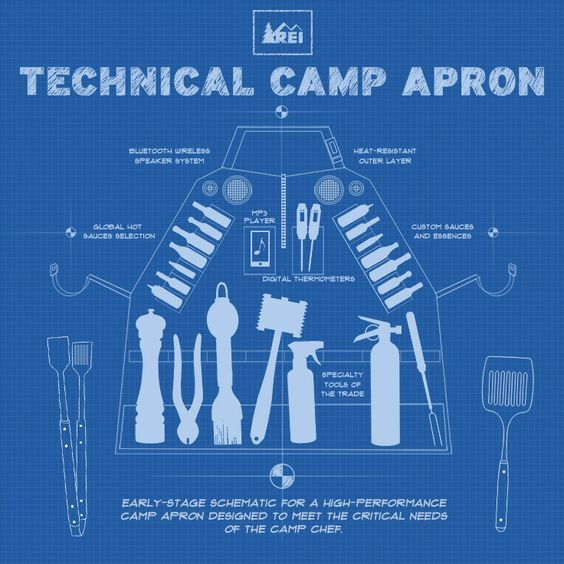 A proposed product for the serious camp chef.
