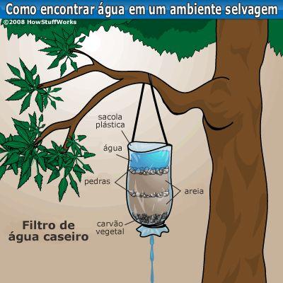 Filtro de água feito em casa.