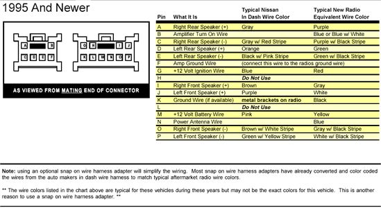 Solved Nissan Vanette Wiring Diagram For Radio Or Colour Fixya Electrical Wiring Diagram Nissan Nissan Car Radio Wiring Nissan Pulsar Nissan Radio