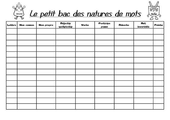 Bac des natures de mots (trouver des mots commençant par la même lettre.