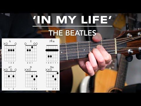 The Beatles In My Life Acoustic Guitar Lesson Tutorial How To Play Youtube Guitar Lessons Tutorials Guitar Lessons Acoustic Guitar Lessons